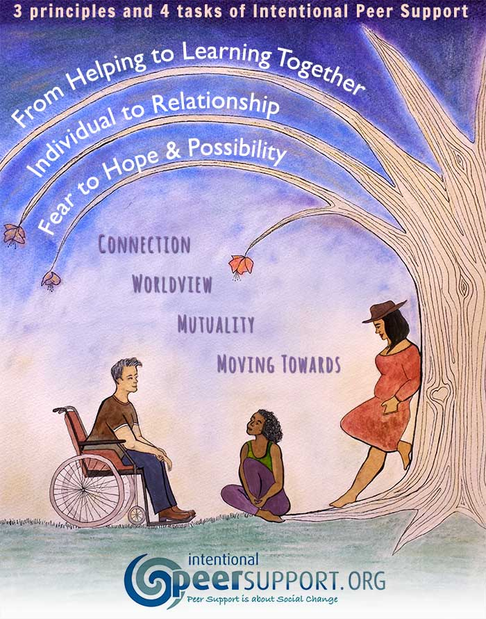 """3 Principles and 4 Tasks."" Poster design for Intentional Peer Support. Ink, watercolor, and pastel on paper."